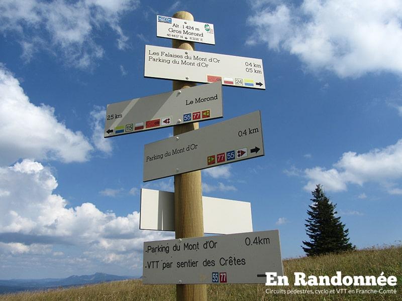 panneaux de randonnée Mont d'or